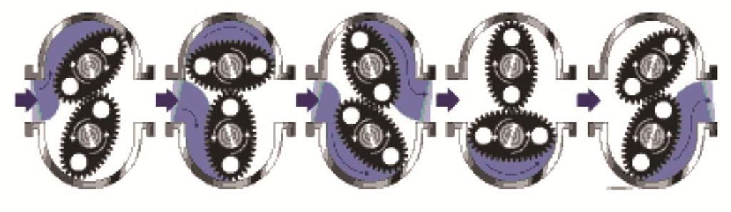 02 расходомер с овальными шестернями - копия